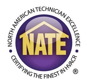 NTAE Standards